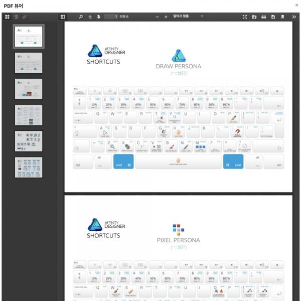 [시즌4] PDF 뷰어 게시판 스킨 (반응형/비반응형) - PDF 뷰어 열람 포인트 설정 기능